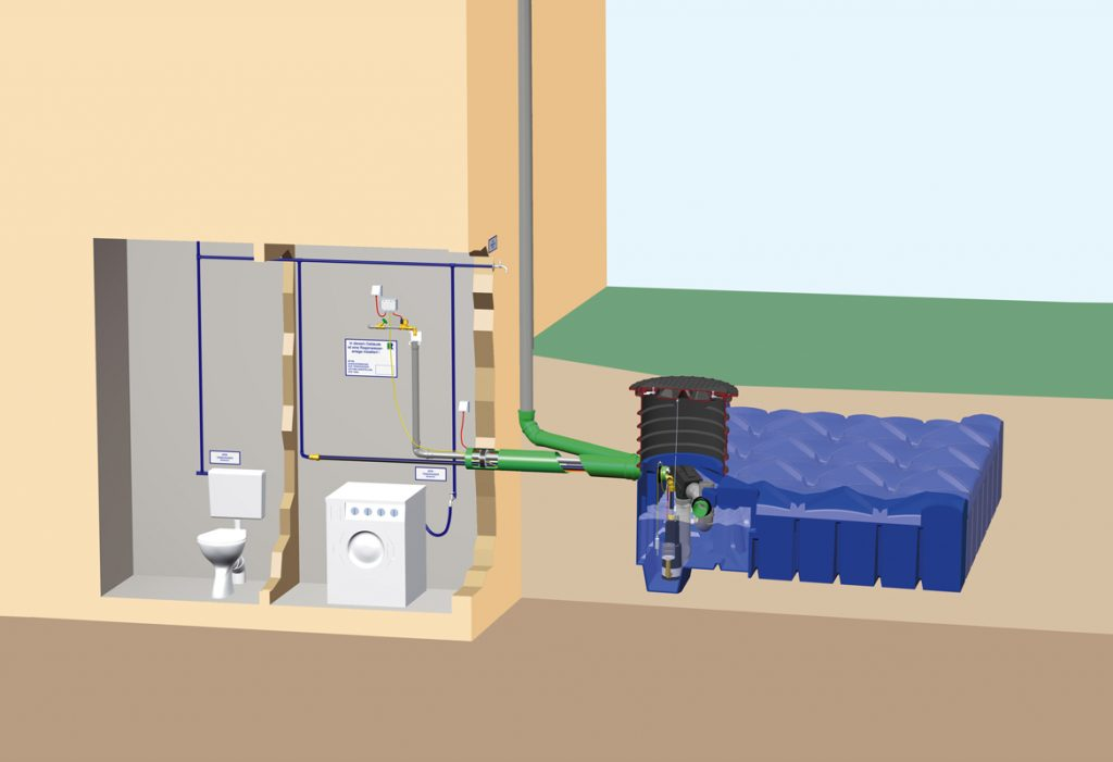 A rainwater harvesting tank underground, which is connected to the inside of your home with pipes.