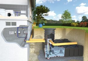 Domestic_rainwater_harvesting